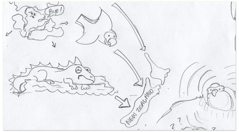 kakapoideationn