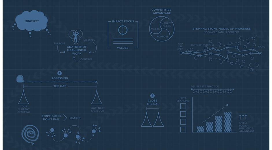 rework_blueprint