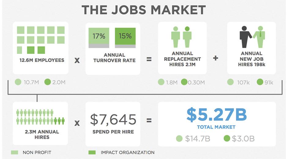 rw_jobsmarket1
