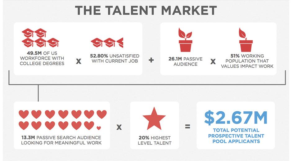 rw_talent