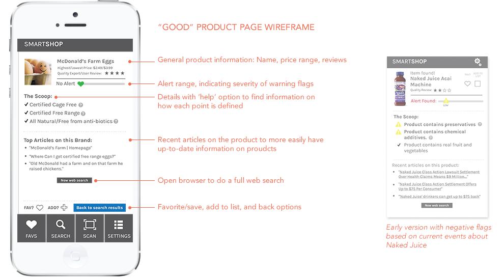 portfolio_ss-productwireframe
